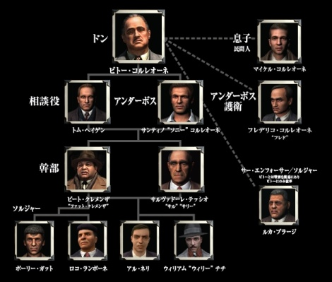 Godfather_Game_001.jpg