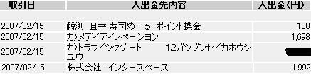 2月15日イーバンク銀行入金額