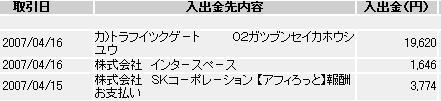 イーバンク銀行入金額