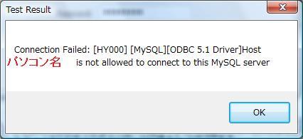 mysql-odbc-conecterr.jpg
