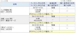 IPO抽選結果②