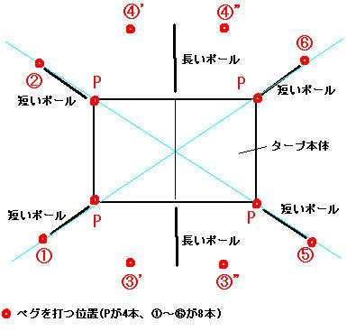 squaretarp1.jpg