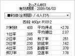 tenhou_prof_20090429.jpg