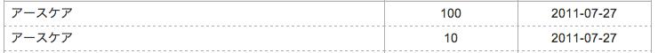 スクリーンショット(2011-08-02 20.28.50)