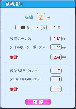 SSP 109勝