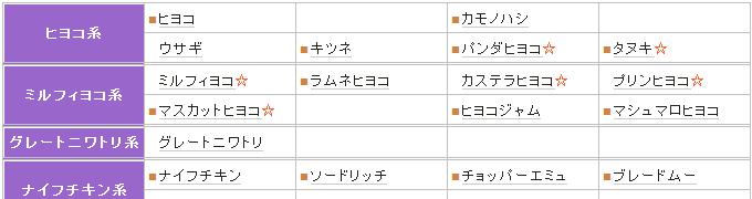 ヒヨコ系01