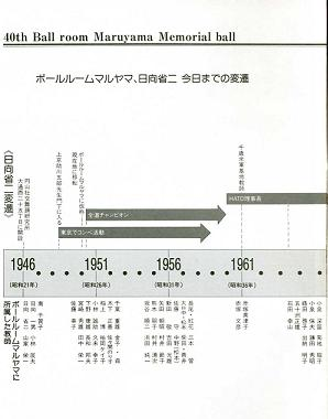 19860613himukai17
