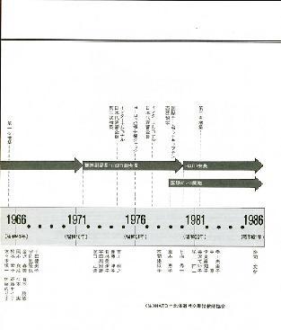19860613himukai18