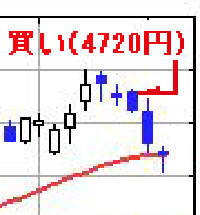 JFE約定060404