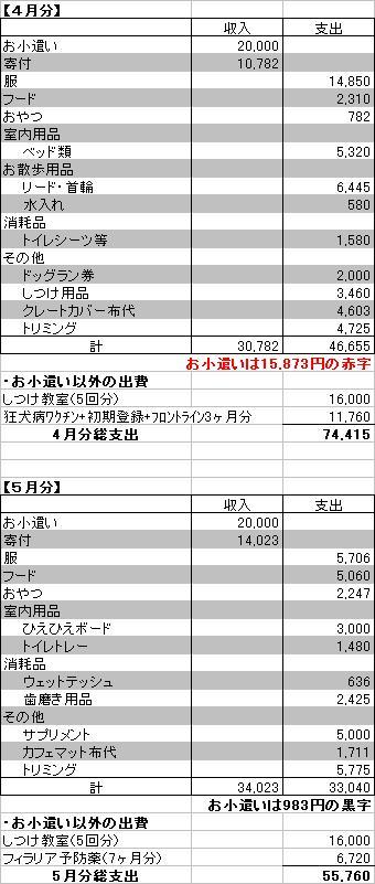 okozukai-0405.jpg