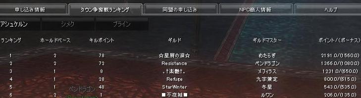 なんかSUGEE