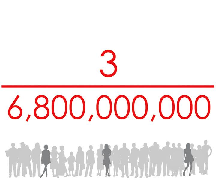 3/6,800,000,000
