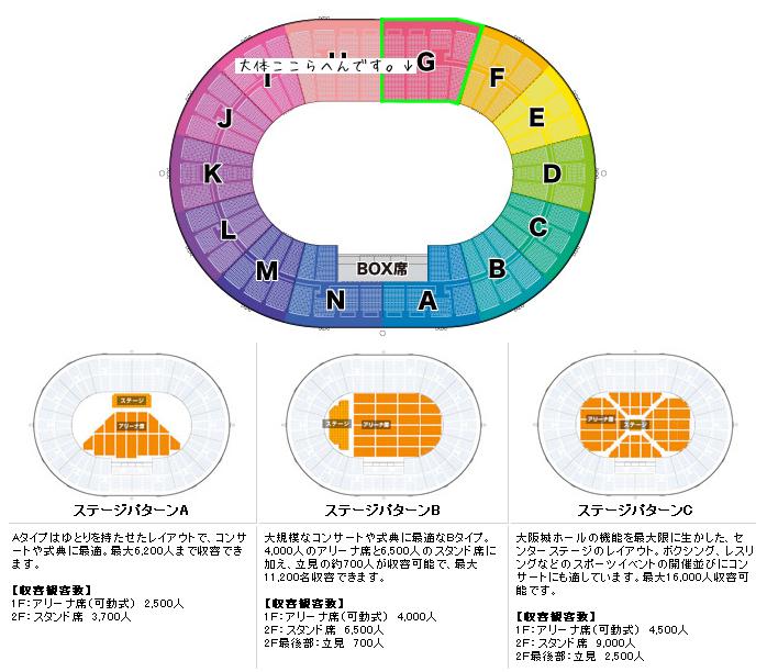 大阪城ホール座席票