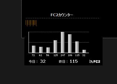 FC2 カウンター