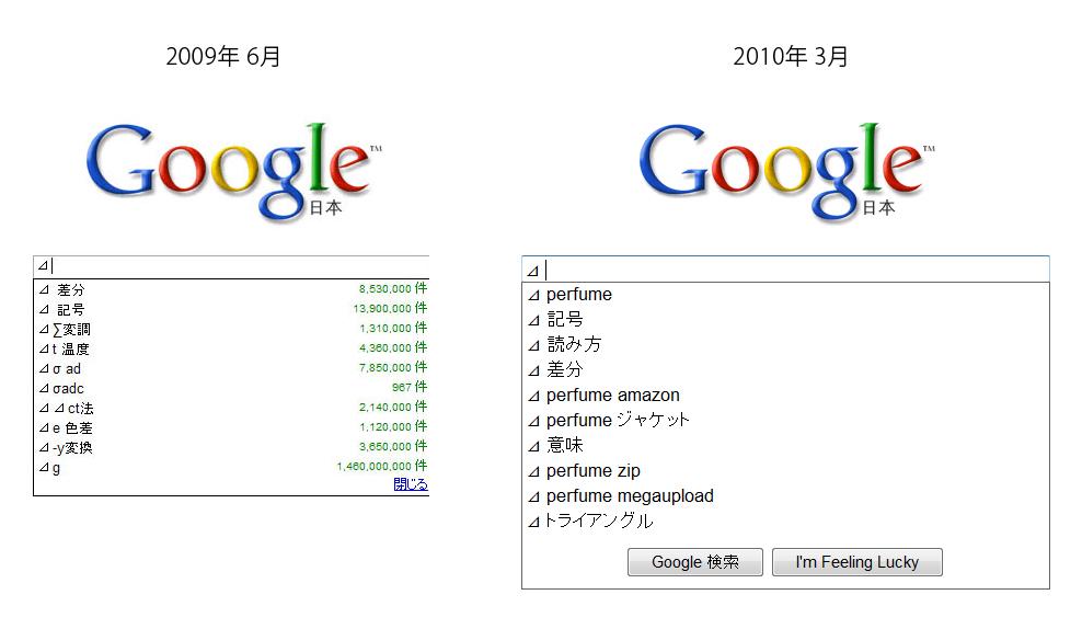 google 検索 ⊿ トライアングル