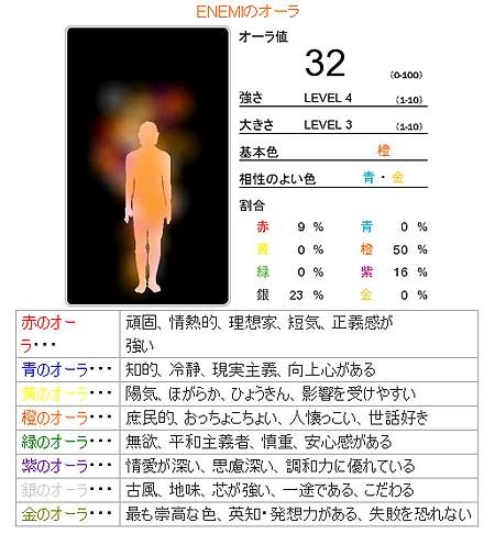 20090416オーラ診断①