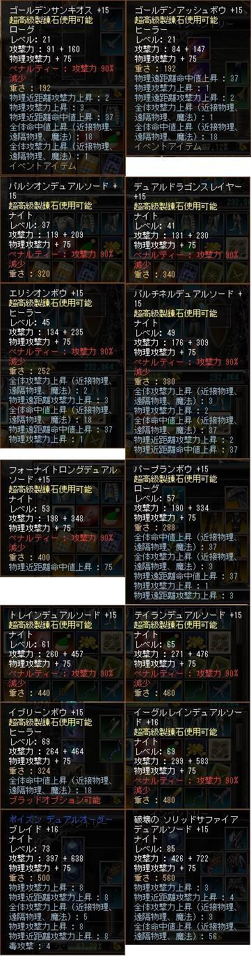 武器ALL+15
