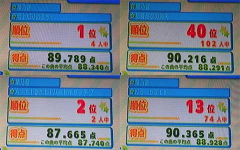 『雨上がりのミライ』(左上)、『初音ミクの消失』(右上)、『Alright!ハートキャッチプリキュア!』(左下)、『No buts!』(右下)
