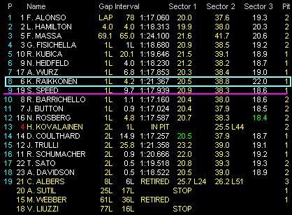Fomula1_2007_MonacoGP_Race.jpg