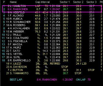 Formula1_2007HungaryRace.jpg