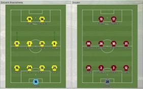 Eintracht Braunschweig 対 Dresden