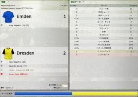 Emden 対 Dresden