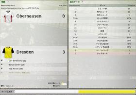 Oberhausen 対 Dresden