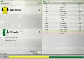 Dresden 対 Werder II