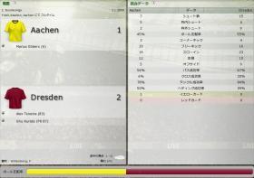 Aachen 対 Dresden
