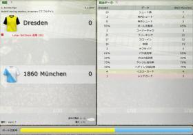 Dresden 対 1860 München