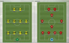 Dresden 対 Leverkusen