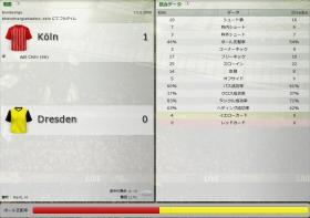 Köln 対 Dresden