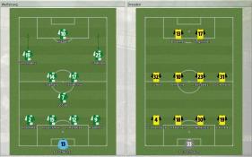 Wolfsburg 対 Dresden