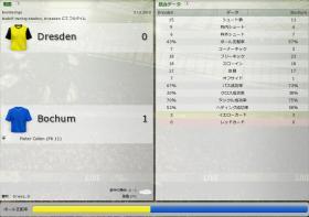 Dresden 対 Bochum