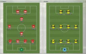 FC Bayern 対 Dresden