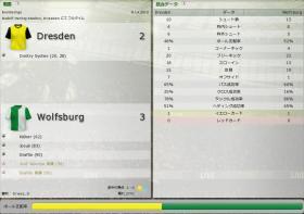 Dresden 対 Wolfsburg