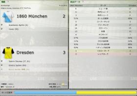 1860 München 対 Dresden