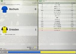 Bochum 対 Dresden
