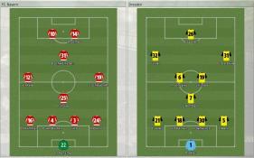 FC Bayern 対 Dresden (プレビュー_ ラインナップ)