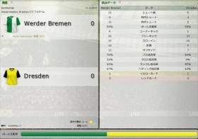Werder Bremen 対 Dresden (分割画面)