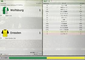 Wolfsburg 対 Dresden (分割画面)