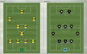 Dresden 対 Dortmund (プレビュー_ ラインナップ)