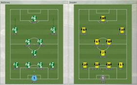 Wolfsburg 対 Dresden (プレビュー_ ラインナップ)