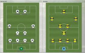 Hertha BSC 対 Dresden (プレビュー_ ラインナップ)