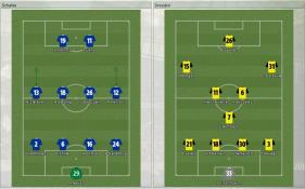 Schalke 対 Dresden (プレビュー_ ラインナップ)