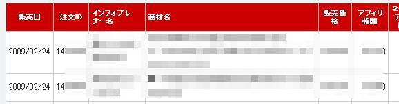 証拠【売り上げ)