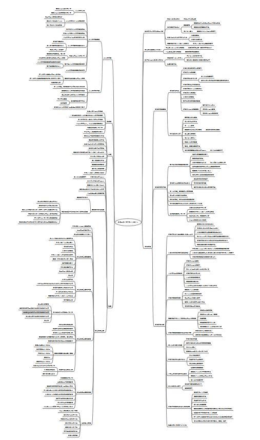 スロアフィシンプルマップ