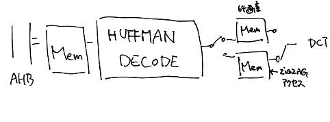 HuffArch1.jpg
