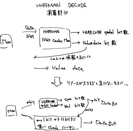 HuffArch2.jpg