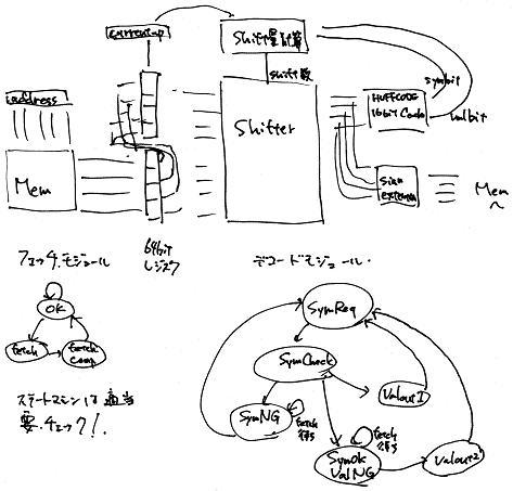 HuffArch3.jpg
